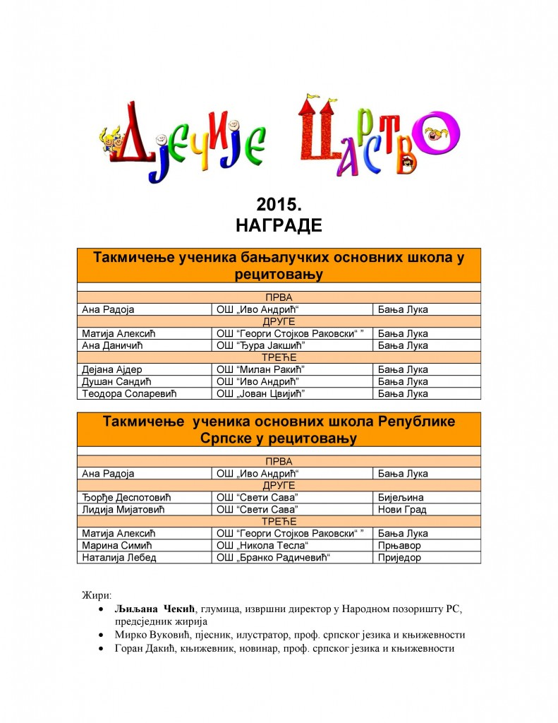 2015.-Spisak-nagrađenih-sa-takmičenja-za-Banja-Luku-i-RS-page-001
